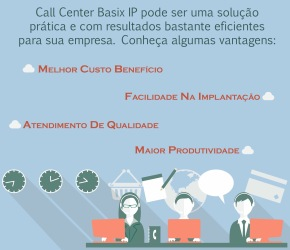 Call Center Basix