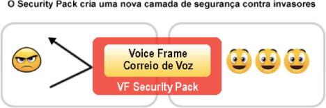 securitypack
