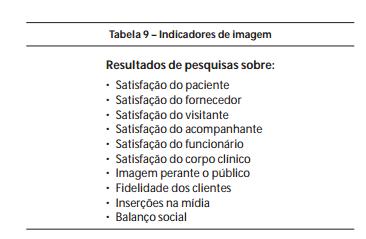 indicadores-de-consumidor