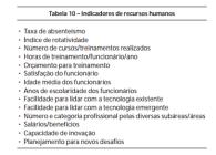 indicadores-de-recursos-humanos