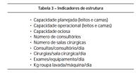 indicadores-estrutura