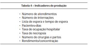 indicadores-producao