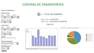 centraltransportes.png