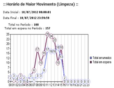 grafico de hmm.PNG