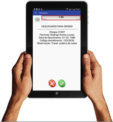 tabletstransporte